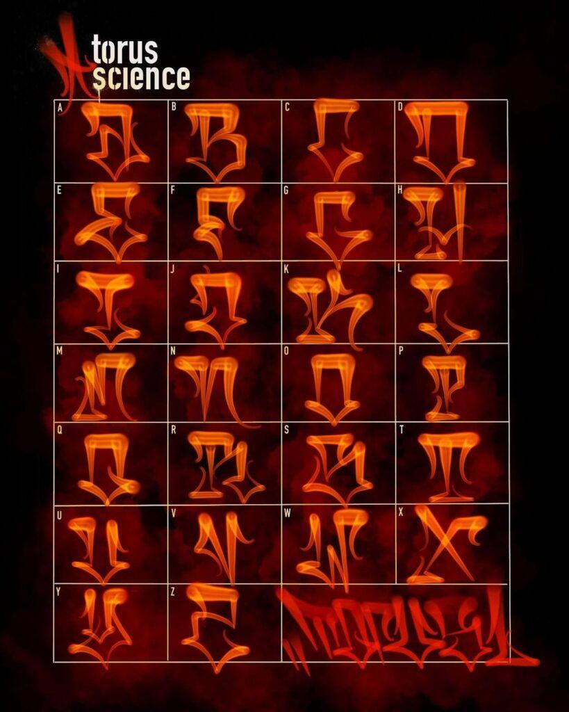 Graffiti Alphabet by torus1